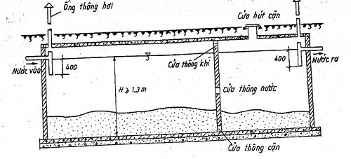 ống thoát bồn cầu