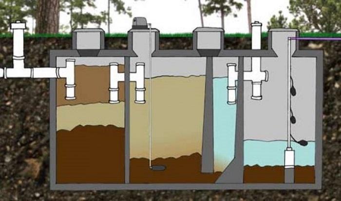 vị trí đặt bể phốt trong nhà ống