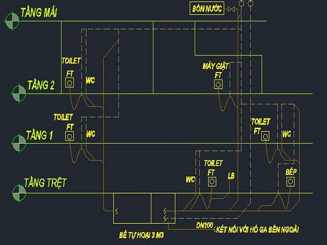 sơ đồ thiết kế hệ thống cấp thoát nước